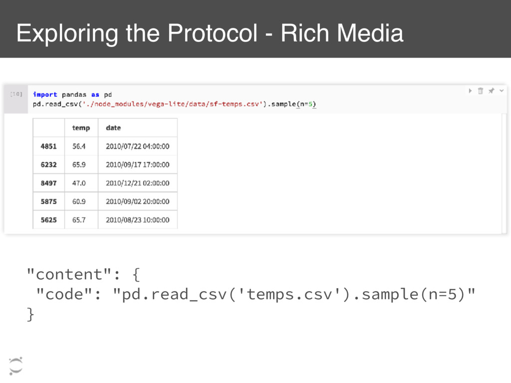 "Exploring the Protocol - Rich Media ""content"": ..."