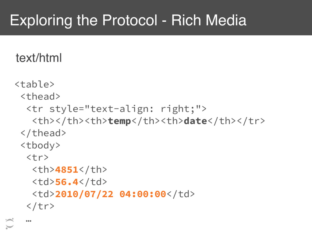 Exploring the Protocol - Rich Media <table> <th...