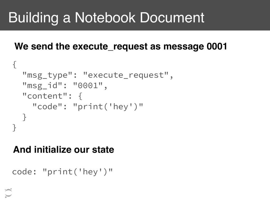 "Building a Notebook Document { ""msg_type"": ""exe..."