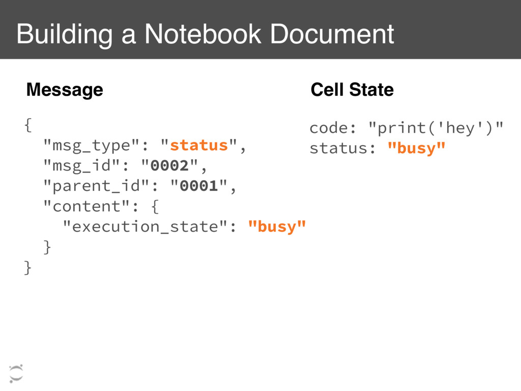 "Building a Notebook Document { ""msg_type"": ""sta..."