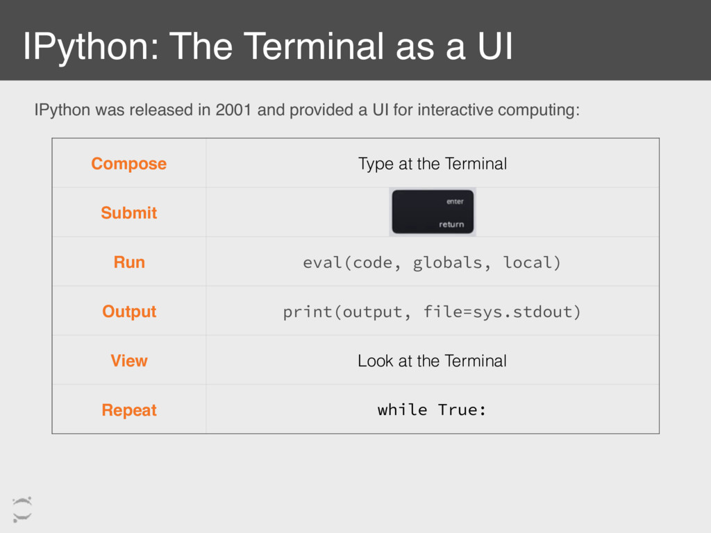 IPython: The Terminal as a UI Compose Type at t...