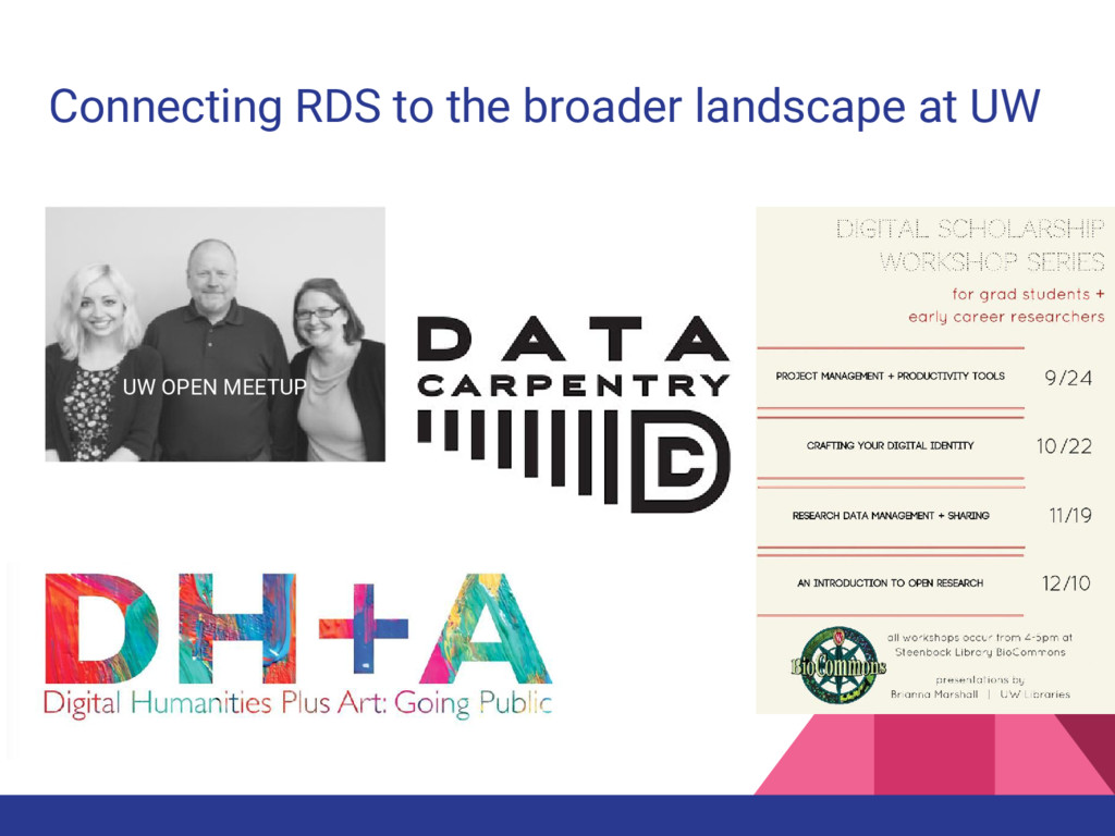 Connecting RDS to the broader landscape at UW U...