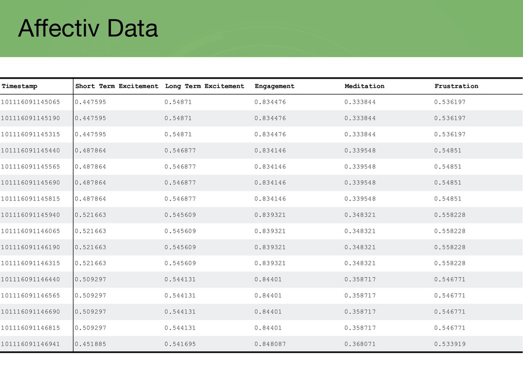 Affectiv Data Timestamp Short Term Excitement L...