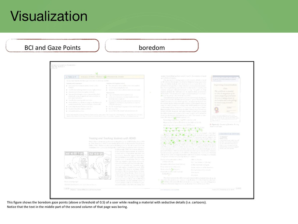 Visualization BCI and Gaze Points boredom This ...