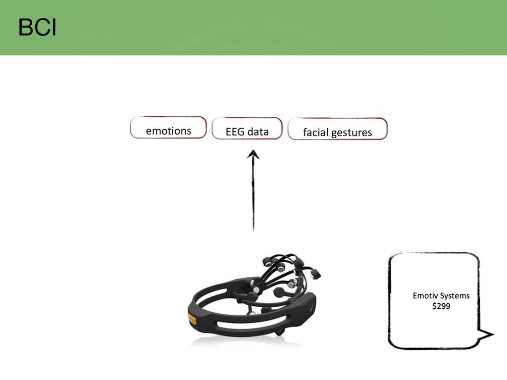 Emotiv Systems $299 emotions EEG data facial ge...