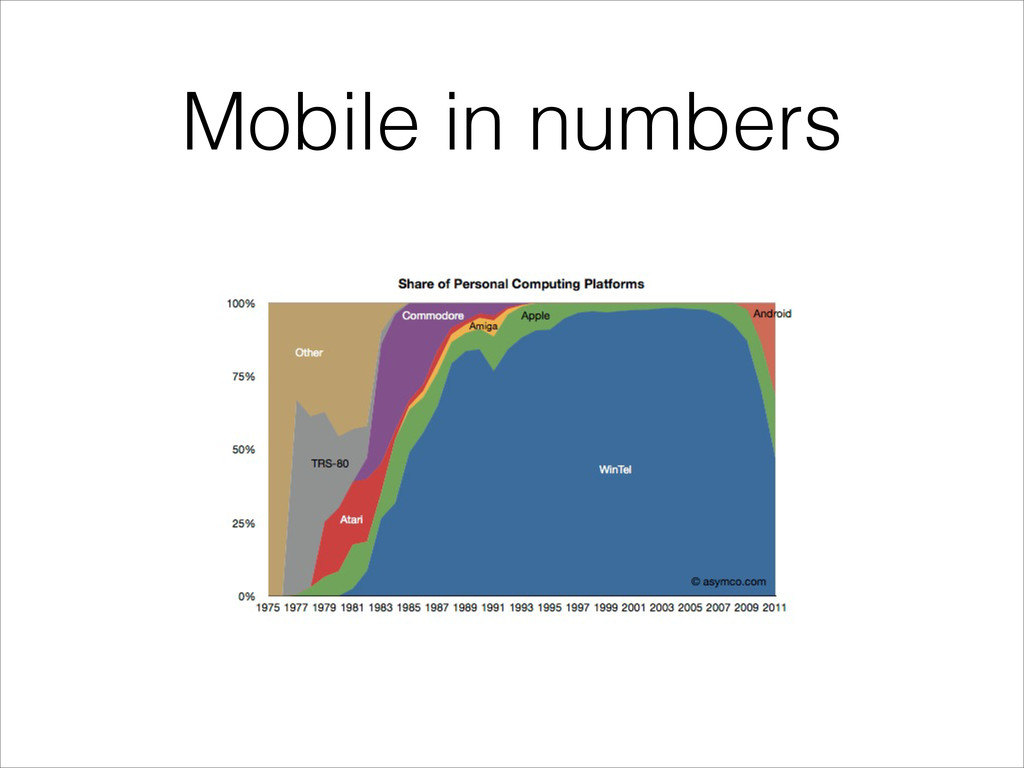 Mobile in numbers