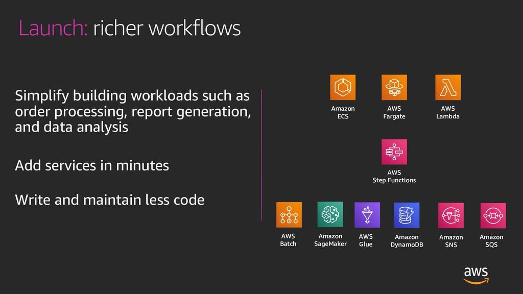 Launch: richer workflows Simplify building work...