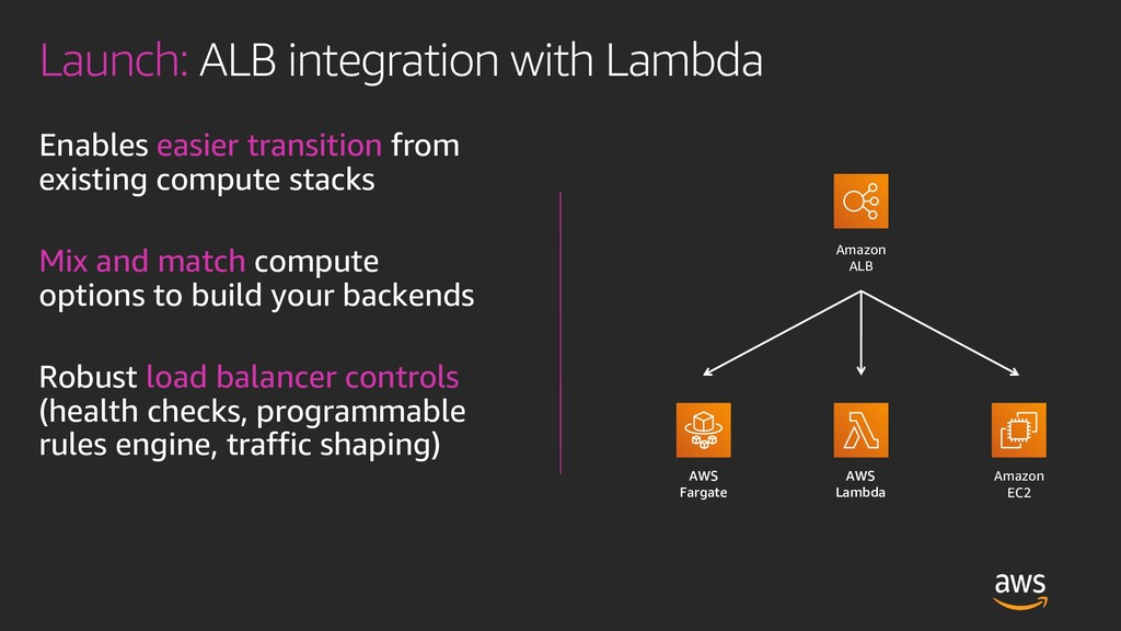 Launch: ALB integration with Lambda Enables eas...