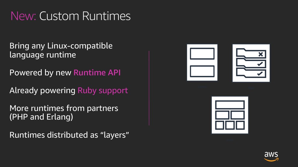 New: Custom Runtimes Bring any Linux-compatible...