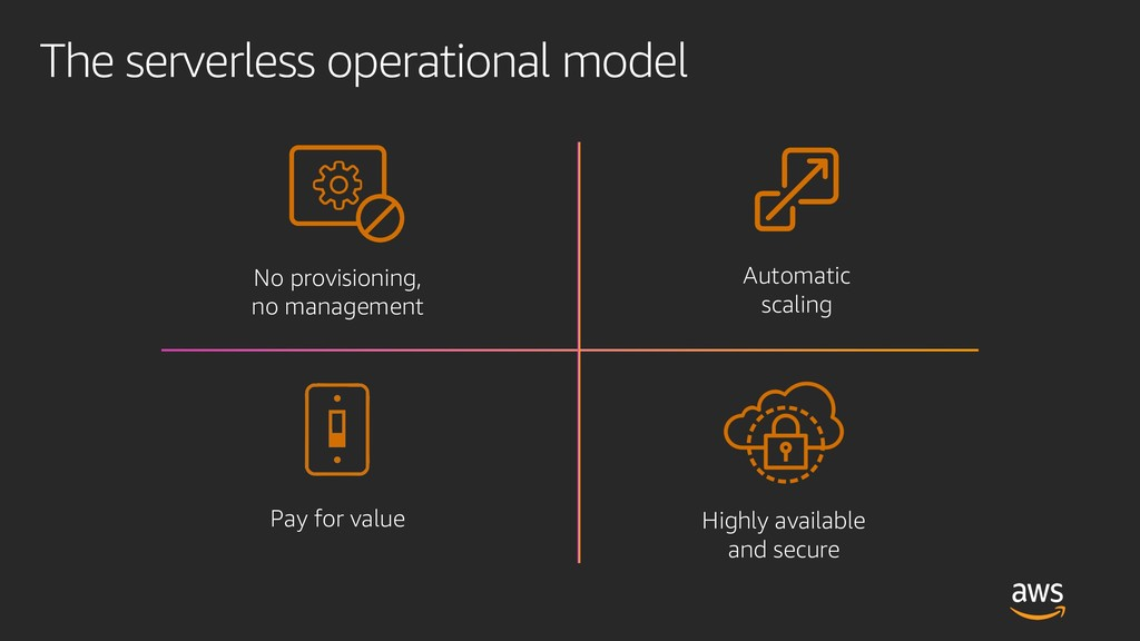The serverless operational model No provisionin...