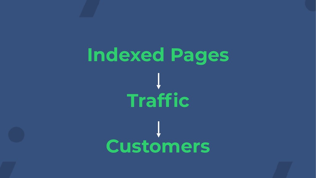 Indexed Pages Traffic Customers