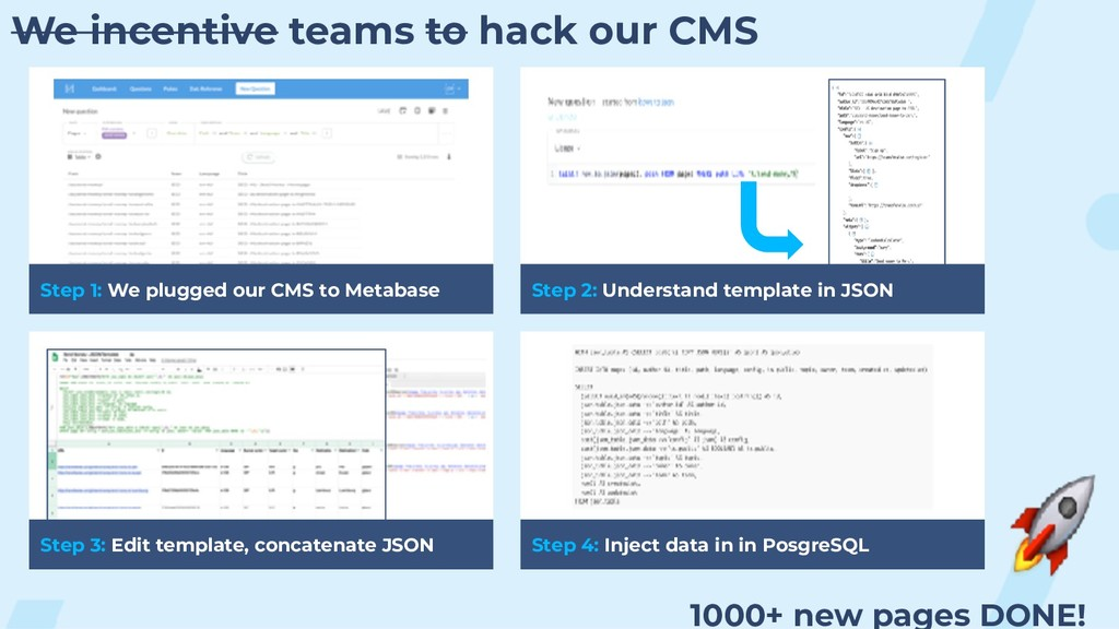 1000+ new pages DONE! Step 1: We plugged our CM...