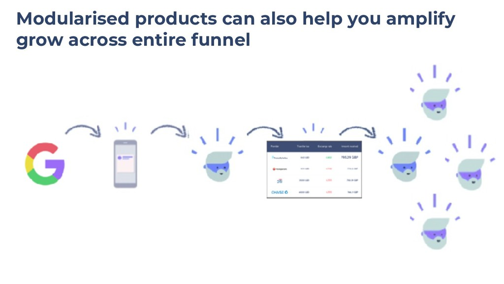 Modularised products can also help you amplify ...