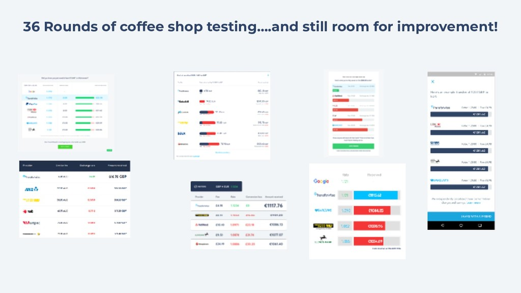 36 Rounds of coffee shop testing….and still roo...