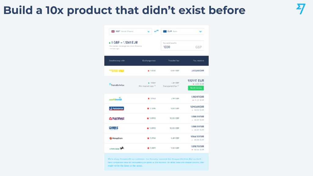 Build a 10x product that didn't exist before