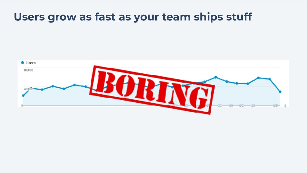 Users grow as fast as your team ships stuff