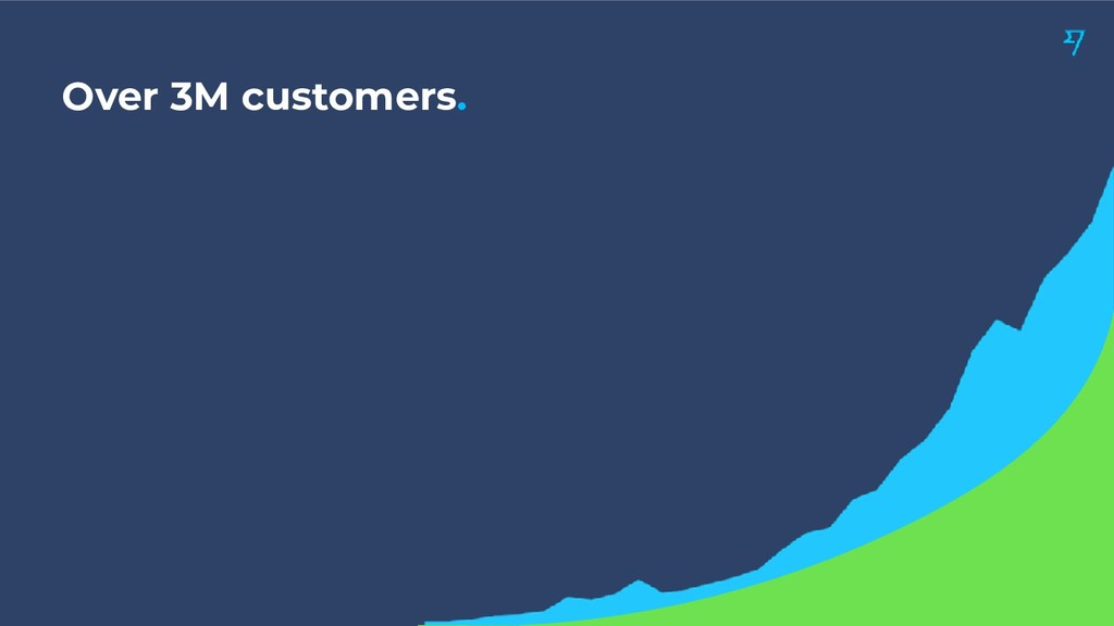 Over 3M customers.