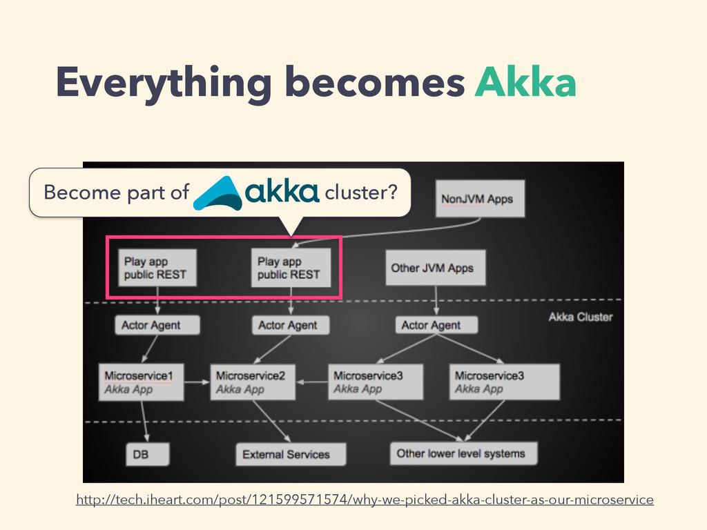 Everything becomes Akka http://tech.iheart.com/...