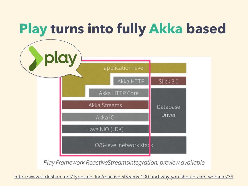 Play turns into fully Akka based http://www.sli...