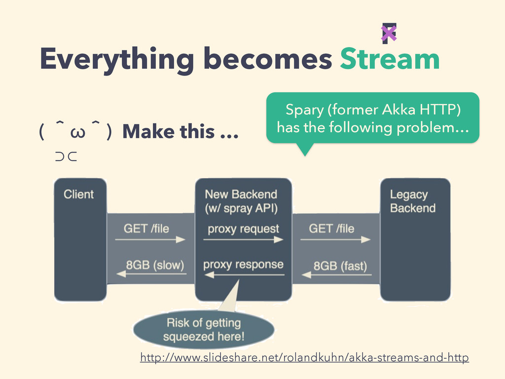 Everything becomes Stream ( ʈωʈ)
