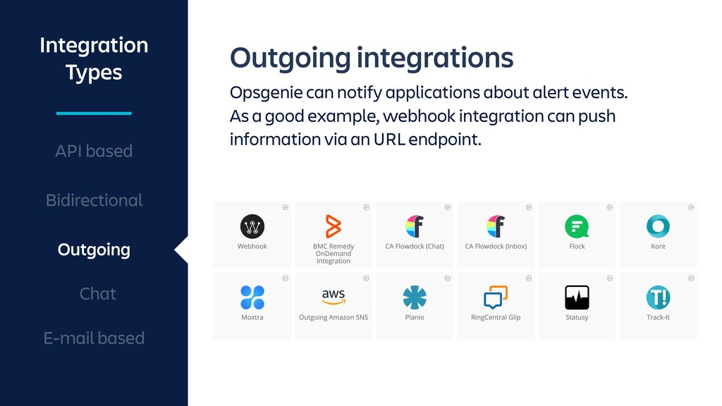 Outgoing integrations Opsgenie can notify appli...