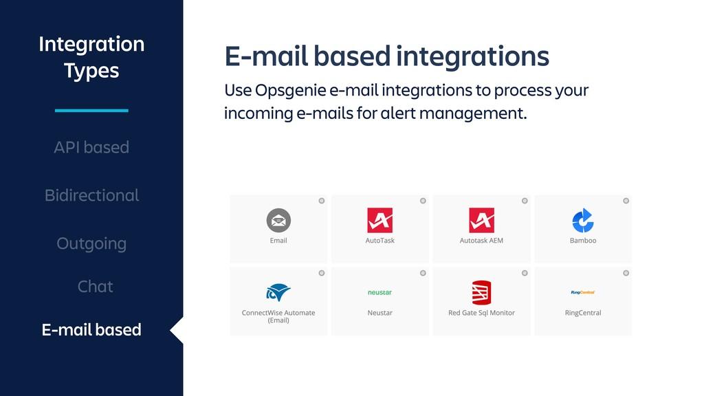 E-mail based integrations Use Opsgenie e-mail i...