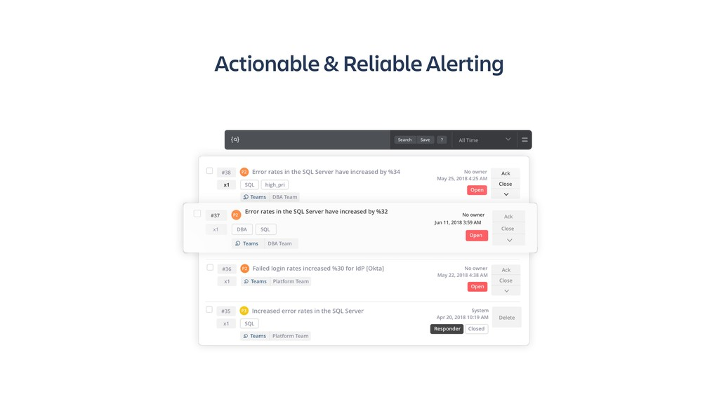 Actionable & Reliable Alerting