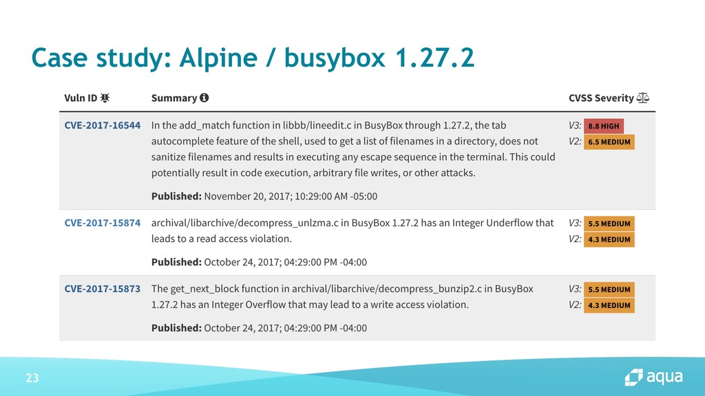 23 Case study: Alpine / busybox 1.27.2
