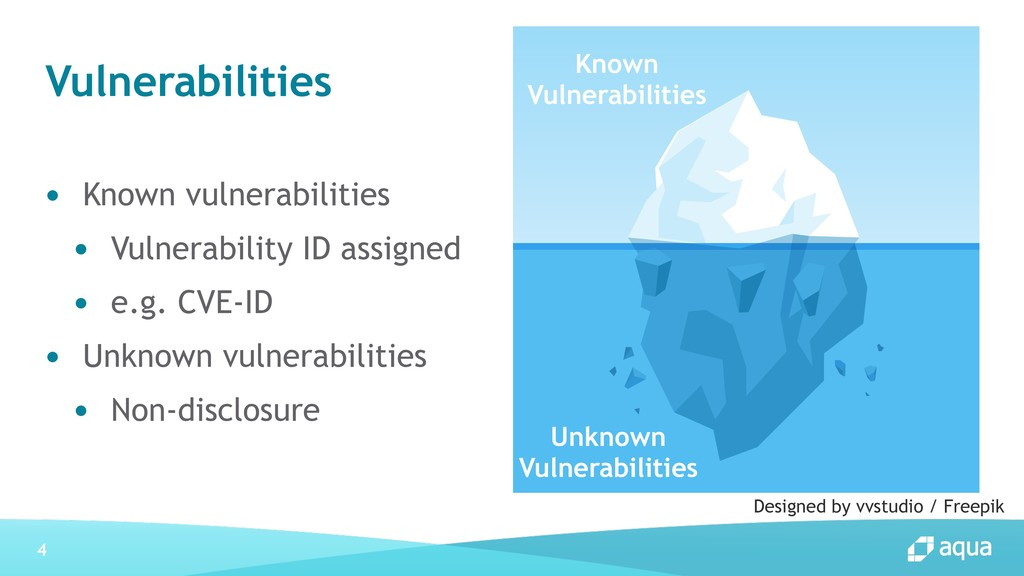 4 Known Vulnerabilities Unknown Vulnerabilities...