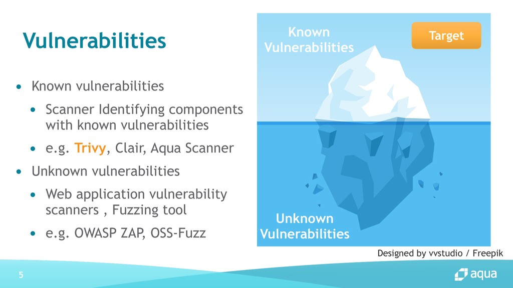 5 Known Vulnerabilities Unknown Vulnerabilities...