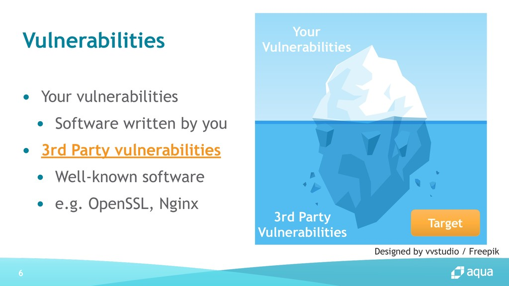 6 Your Vulnerabilities 3rd Party Vulnerabilitie...