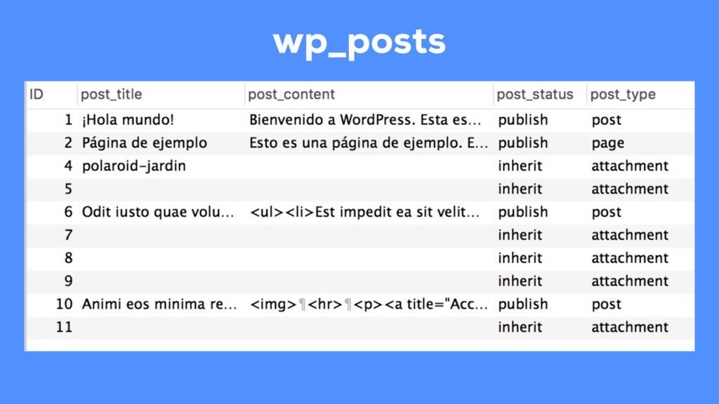 wp_posts