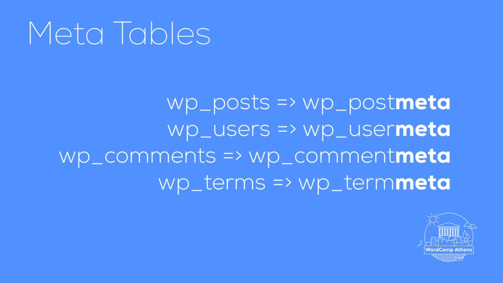 Meta Tables wp_posts => wp_postmeta wp_users =>...