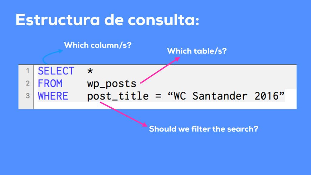 Estructura de consulta: Which column/s? Which t...