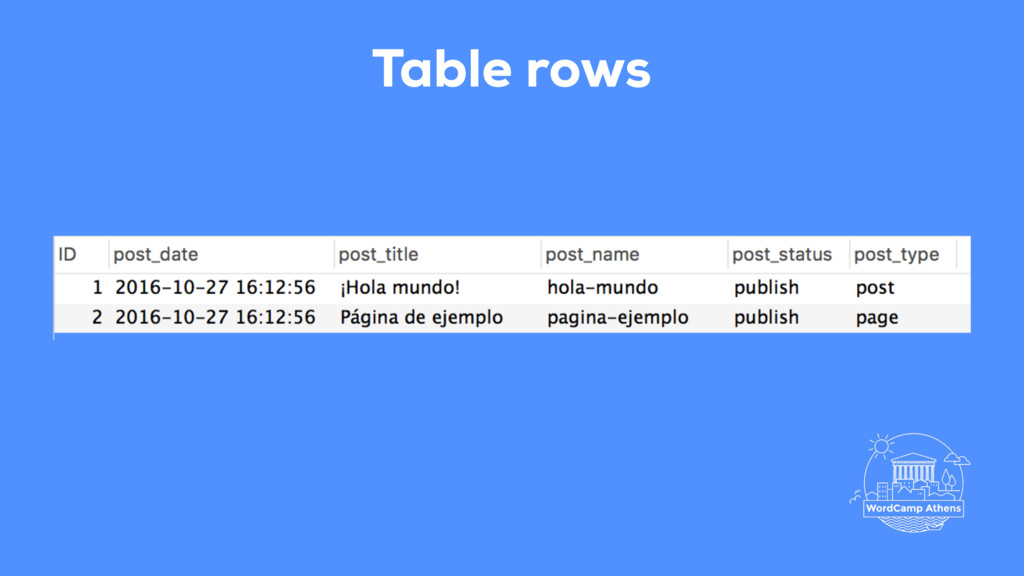 Table rows