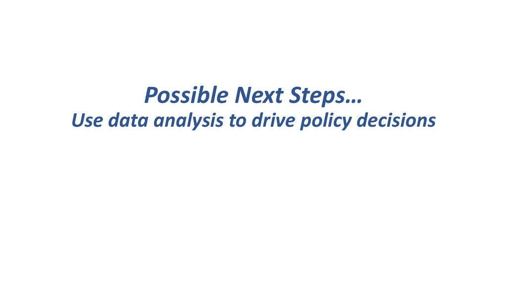 Possible Next Steps… Use data analysis to drive...