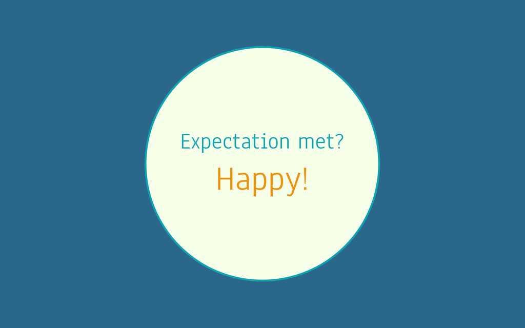 Expectation met? Happy!