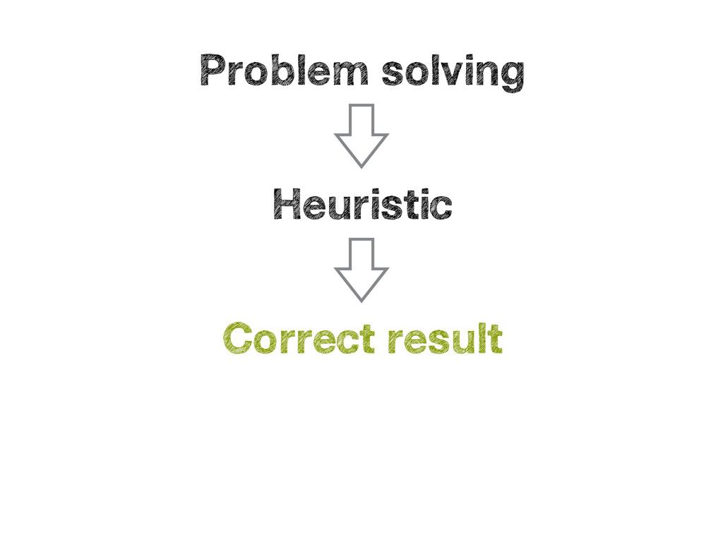 Problem solving Heuristic Correct result