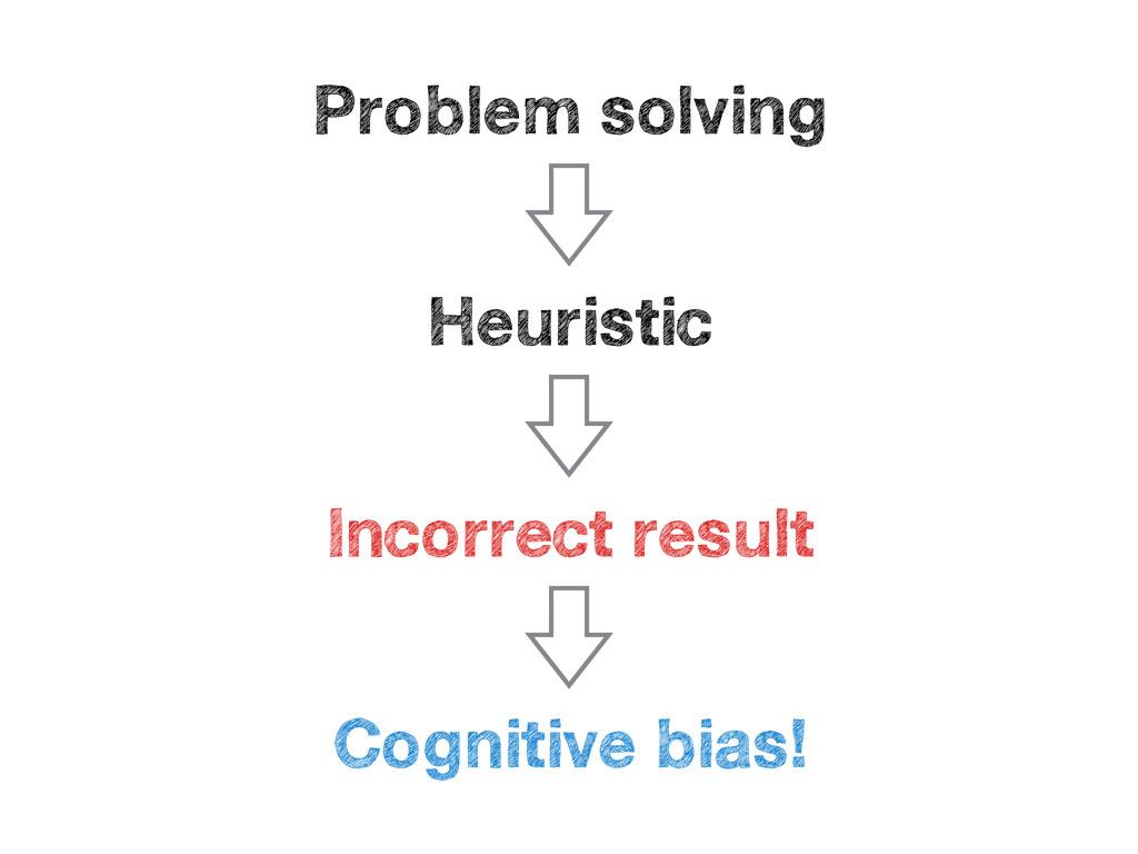 Problem solving Heuristic Incorrect result Cogn...