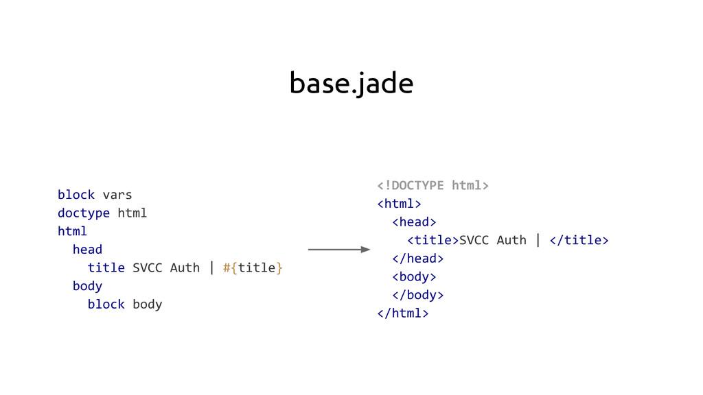 block vars doctype html html head title SVCC Au...
