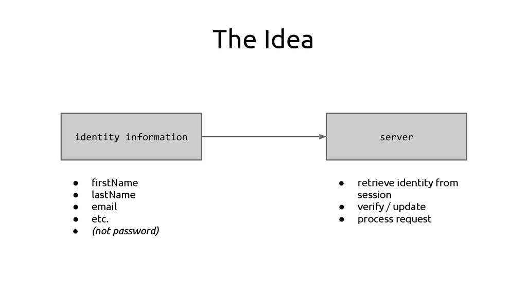 The Idea identity information server ● firstNam...