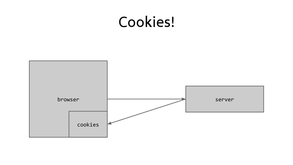 Cookies! browser server cookies