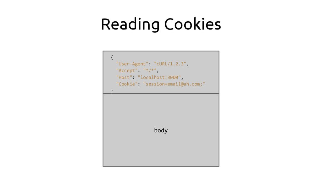 """Reading Cookies body { """"User-Agent"""": """"cURL/1.2...."""