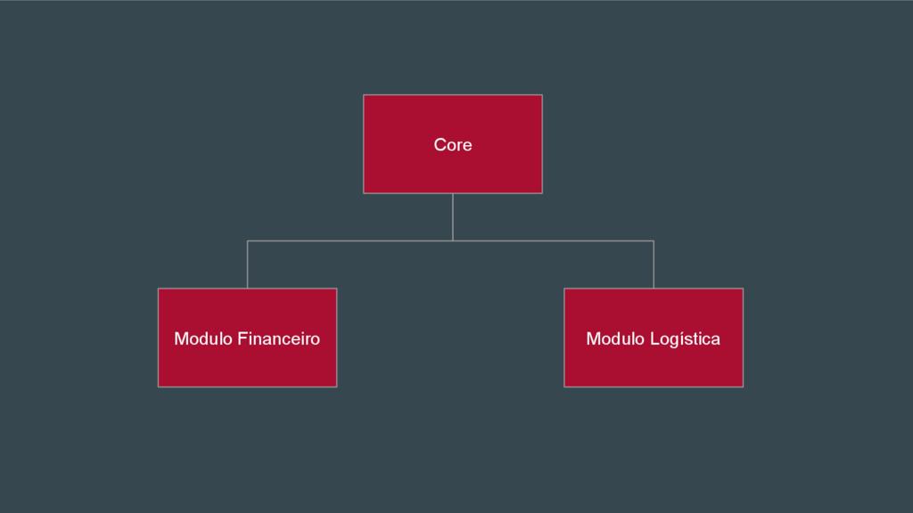 Core Modulo Financeiro Modulo Logística