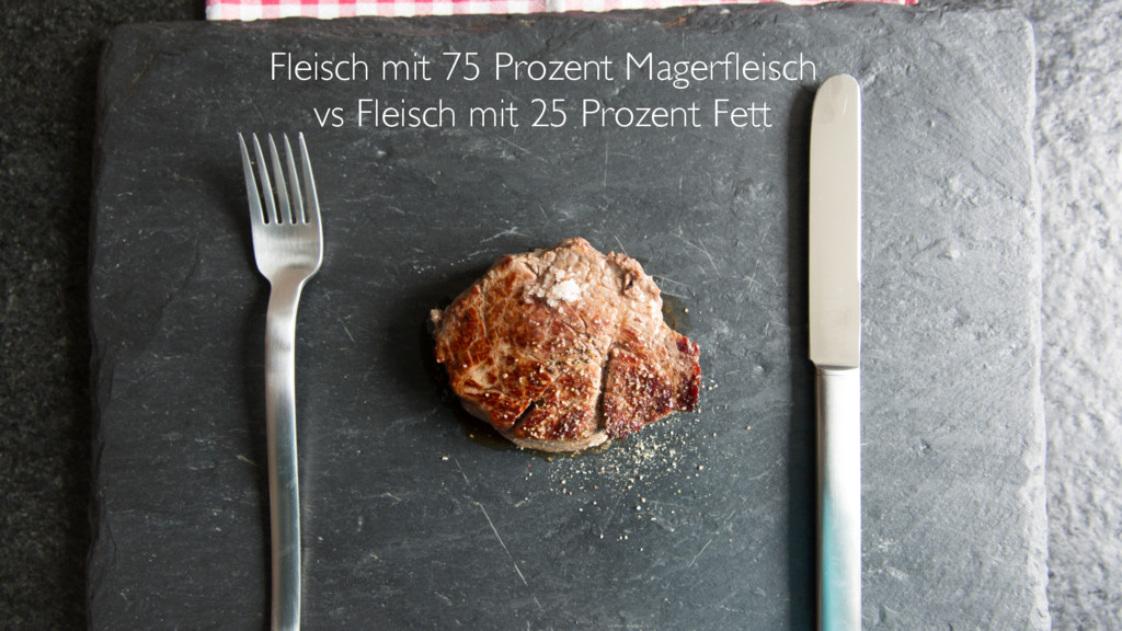 Fleisch mit 75 Prozent Magerfleisch vs Fleisch m...