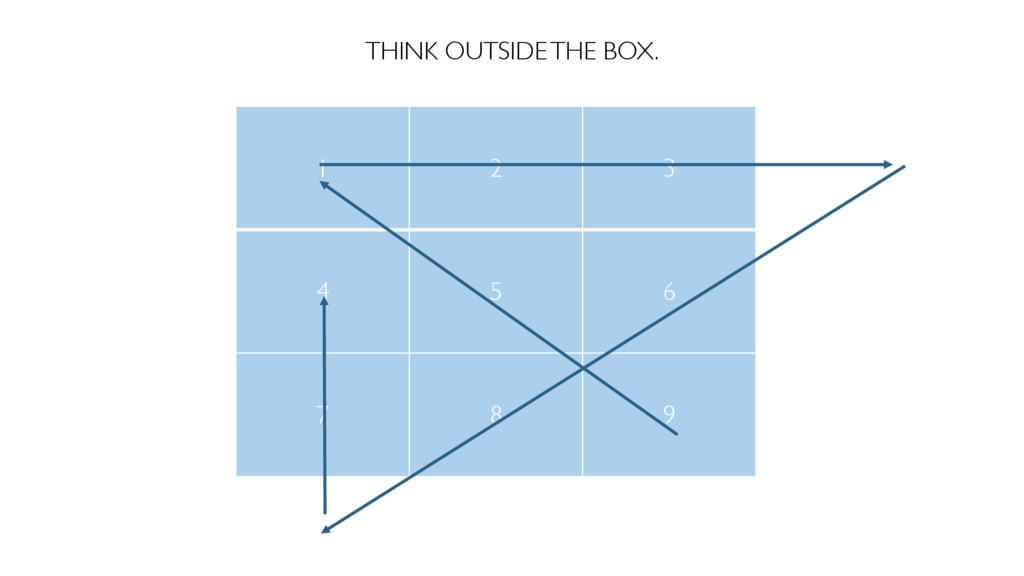 1 2 3 4 5 6 7 8 9 THINK OUTSIDE THE BOX.