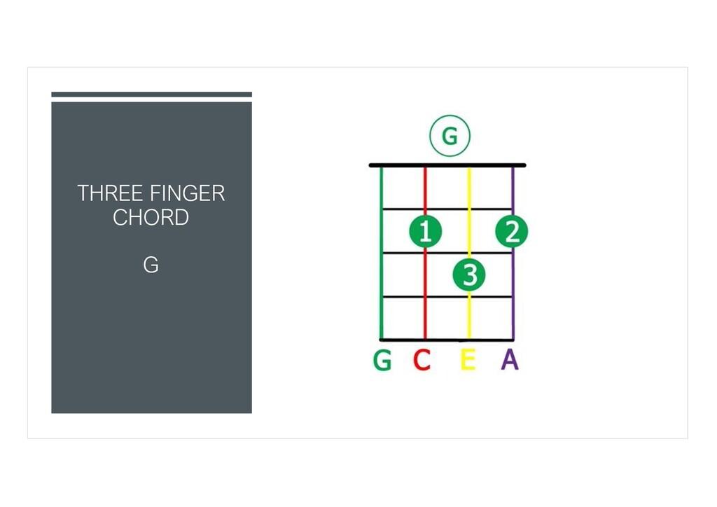 THREE FINGER CHORD G