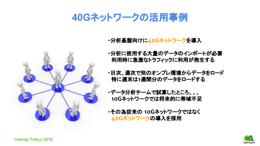 ・分析基盤向けに40Gネットワークを導入 ・分析に使用する大量のデータのインポートが必要  利...
