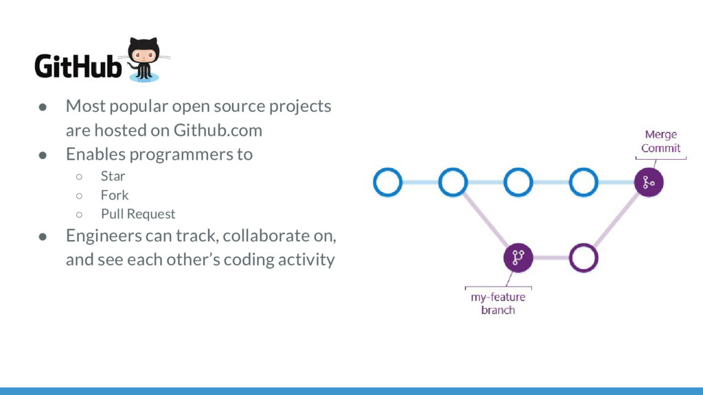 ● Most popular open source projects are hosted ...