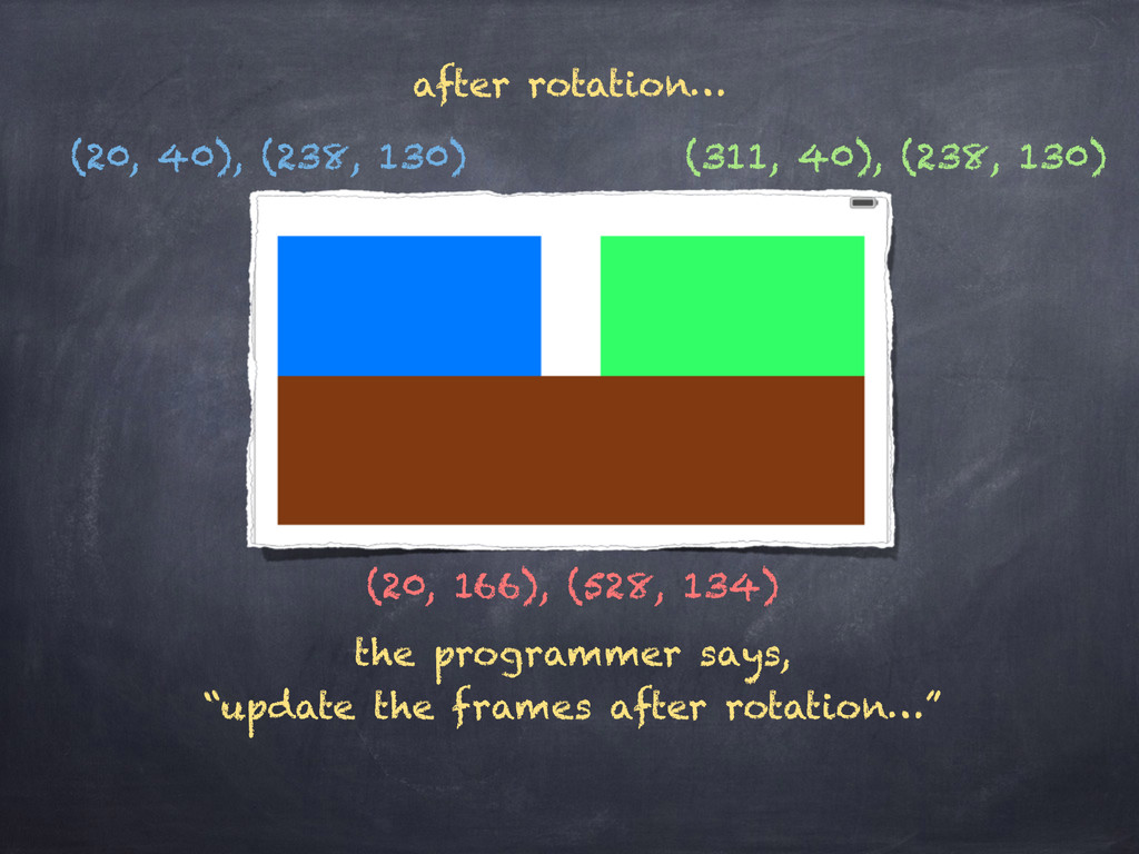 """after rotation… the programmer says, """"update th..."""